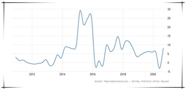 GDp增长趋势的图形_这个国家用50年时间人均GDP提高了258倍,从一穷二白变成发达国家
